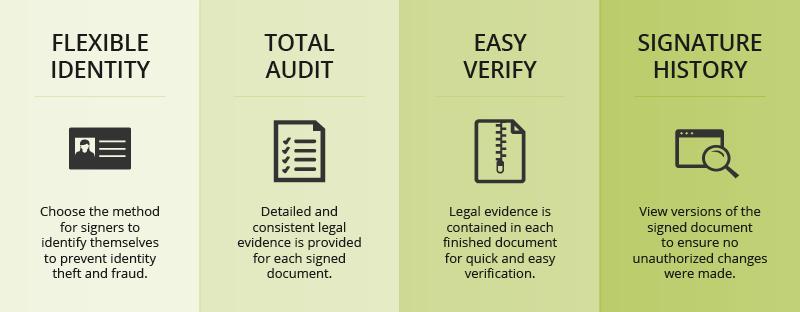 legality electronic signatures