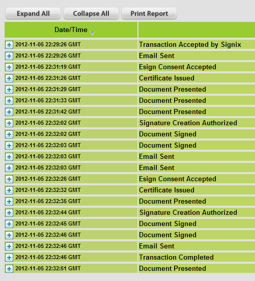 electronic signature audit trail