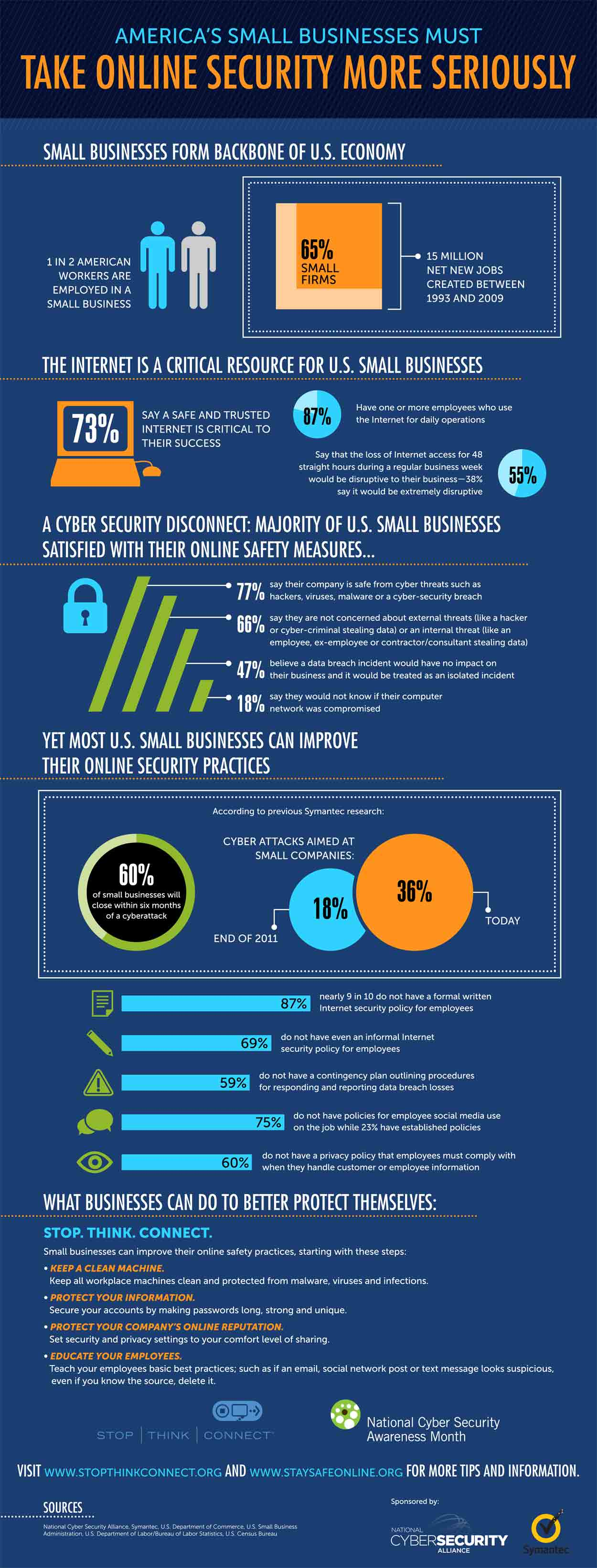 10 Cyber Security Tips For Small Business Infographic