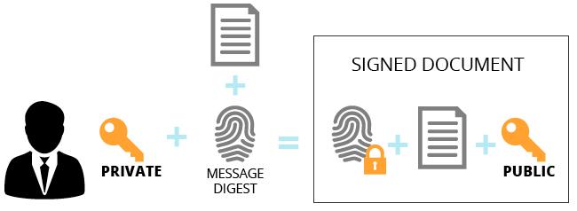 digital_signature_dummies8