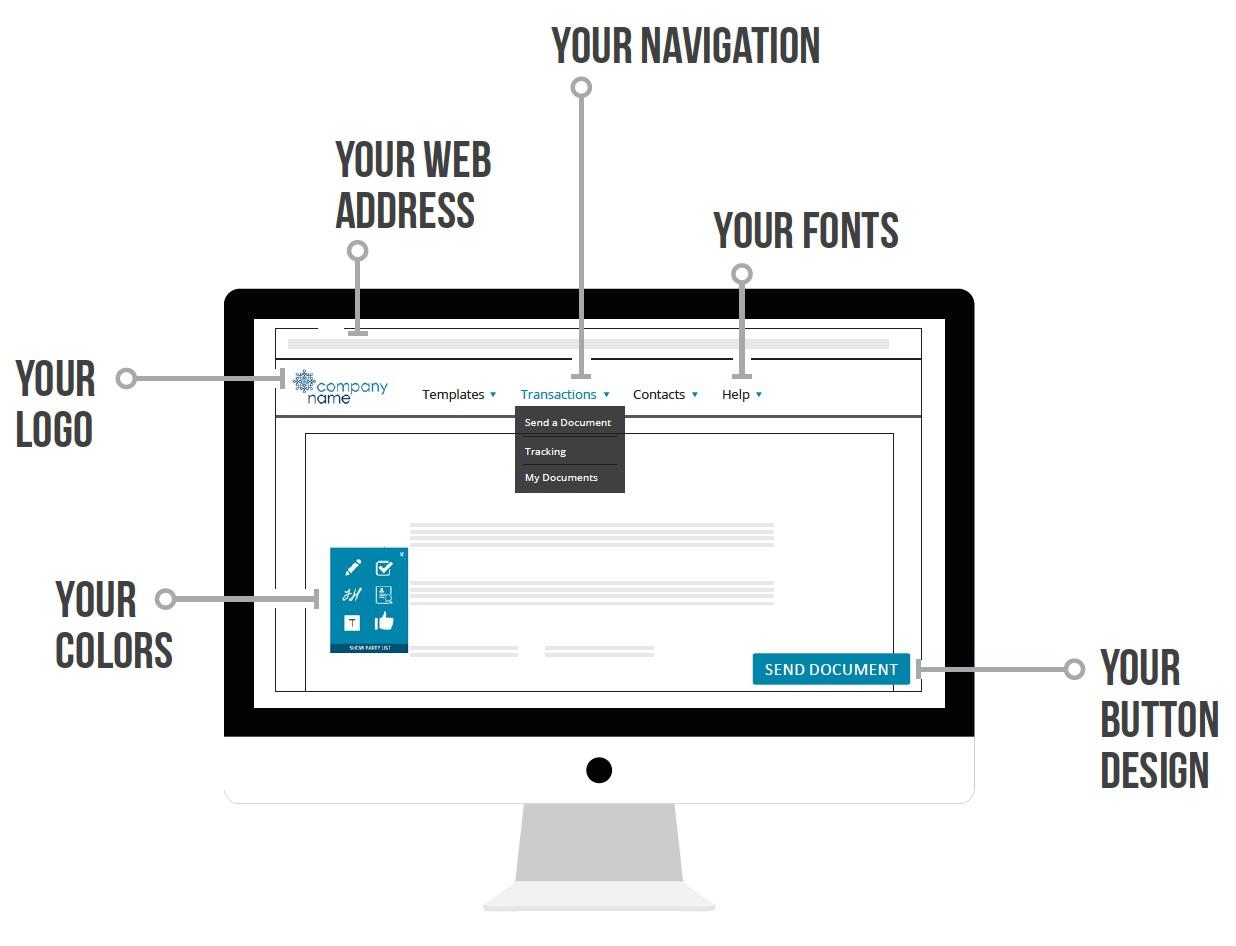 SIGNiX customization.jpg