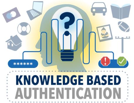 [Infographic] What is KBA? Knowledge Based Authentication Explained