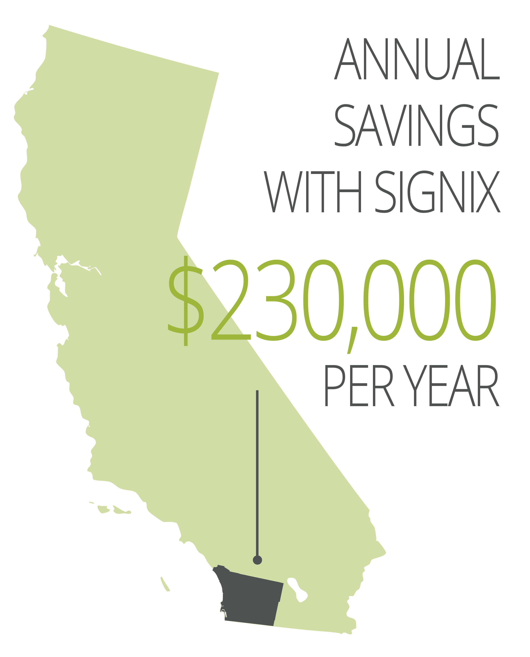 E-Signatures in Local Government: Saving $230,000 Per Year and Counting
