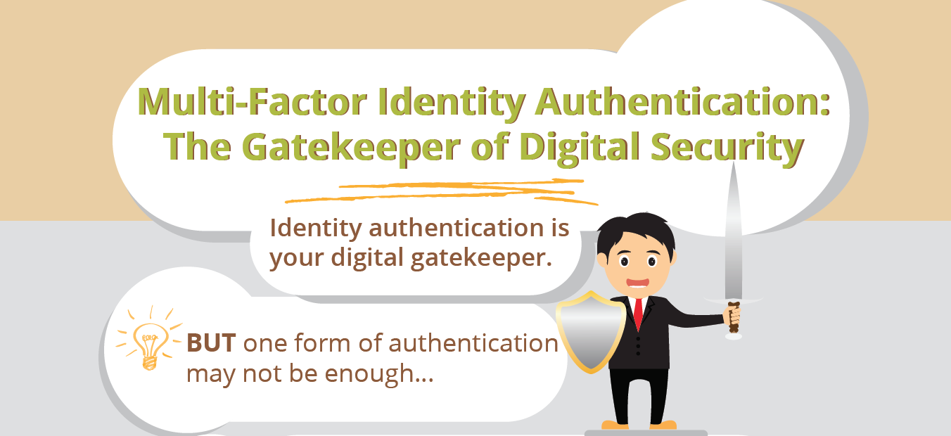 [Infographic] Multi-Factor Identity Authentication