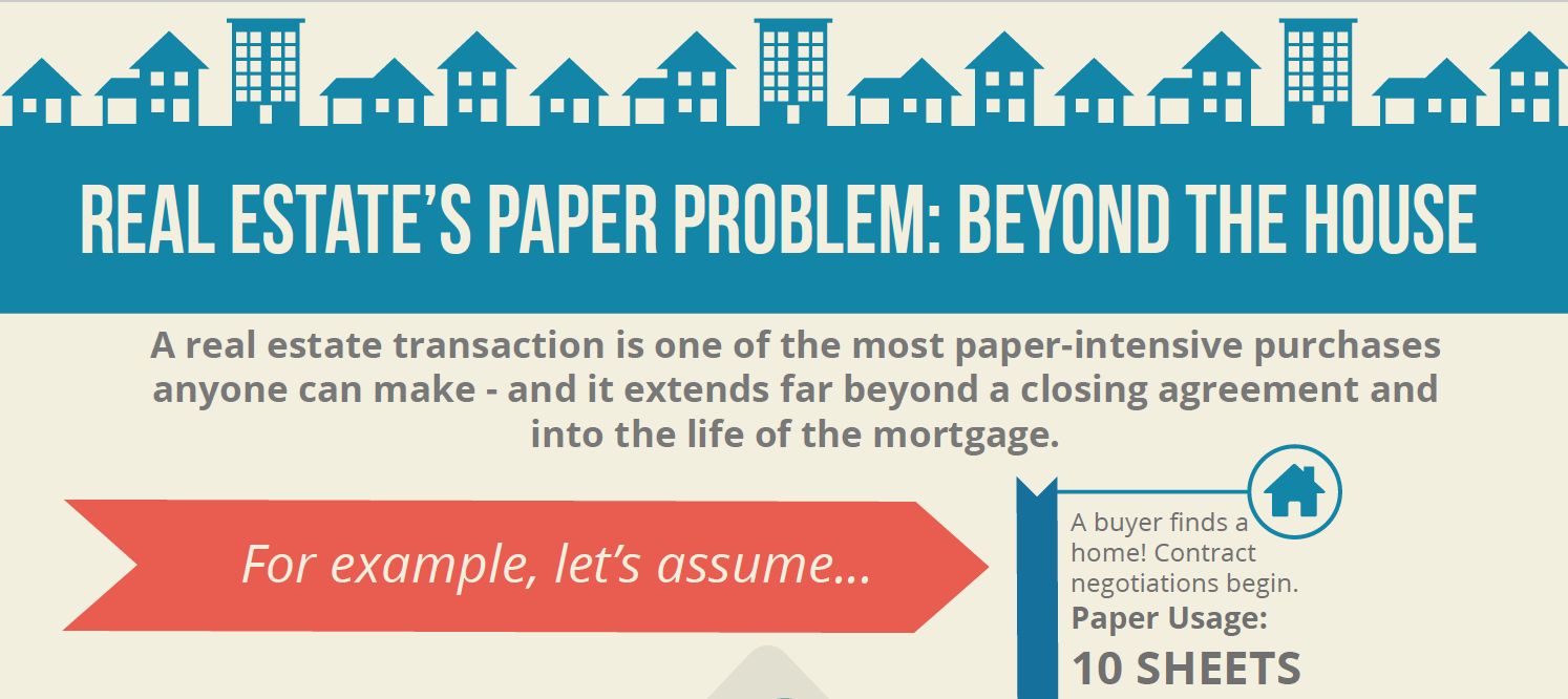 [Infographic] Real Estate's Paper Problem: Beyond the House